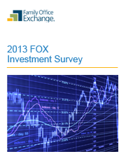 2013 FOX Investment Survey