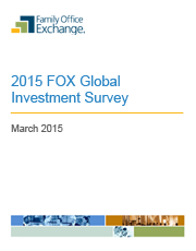 2015 FOX Global Investment Survey